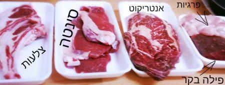 7 כללים להכנת סטייק מוצלח - שף ישראל